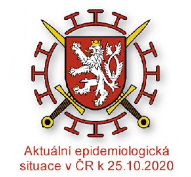 Informační prezentace Ministerstva zdravotnictví ČR - Zdůvodnění proč se dělají opatření a aktuální epidemiologická situace v ČR k 25.10.2020